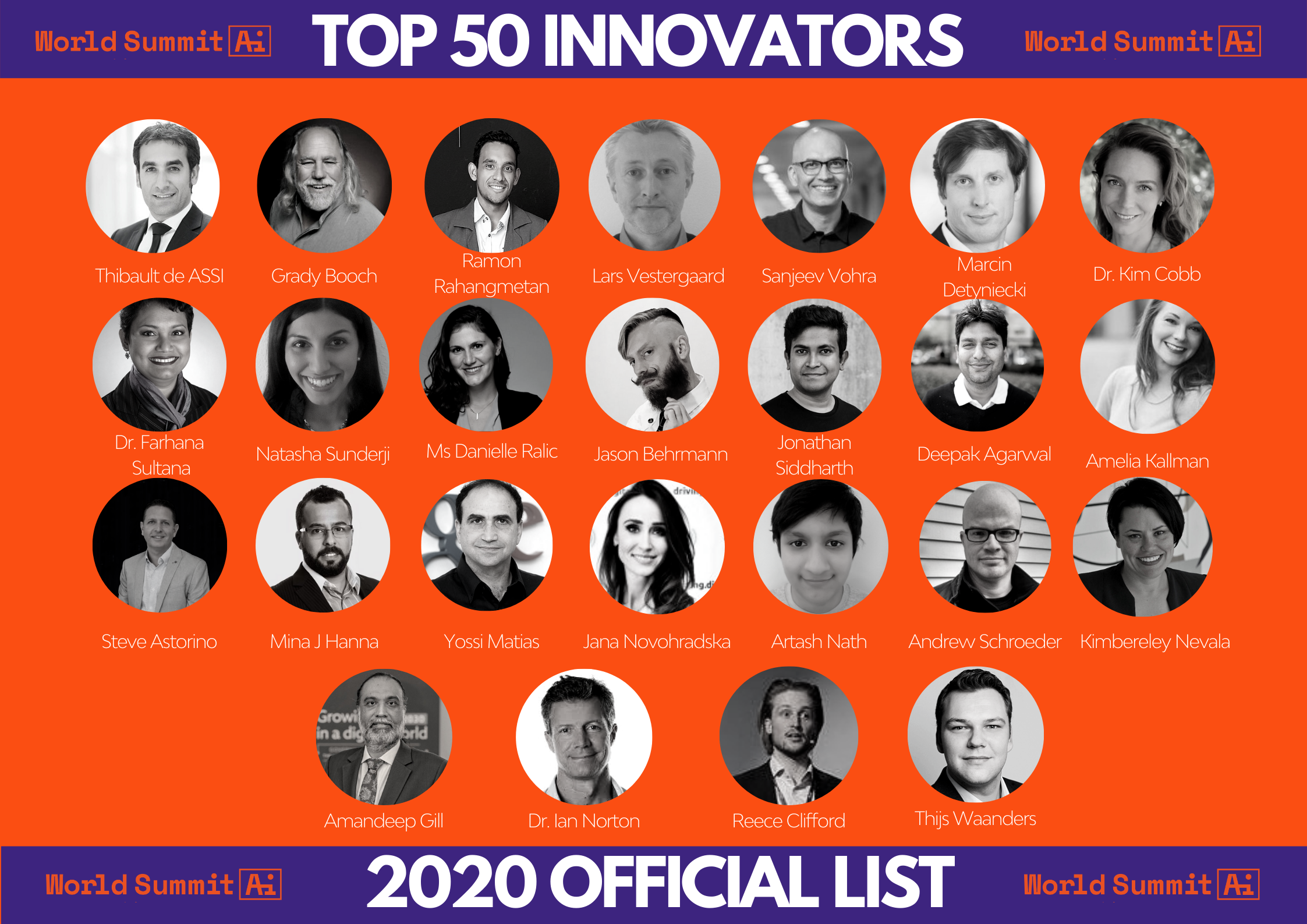 WSAI Top 50 Innovators - Part II